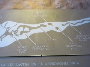 Blog Cusco Museum Astron #8